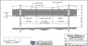 Harbor Offshore Barriers' FSB system typical specifications